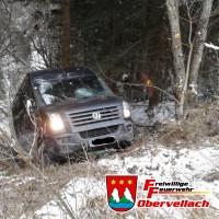 Technischer Einsatz - Fahrzeugbergung